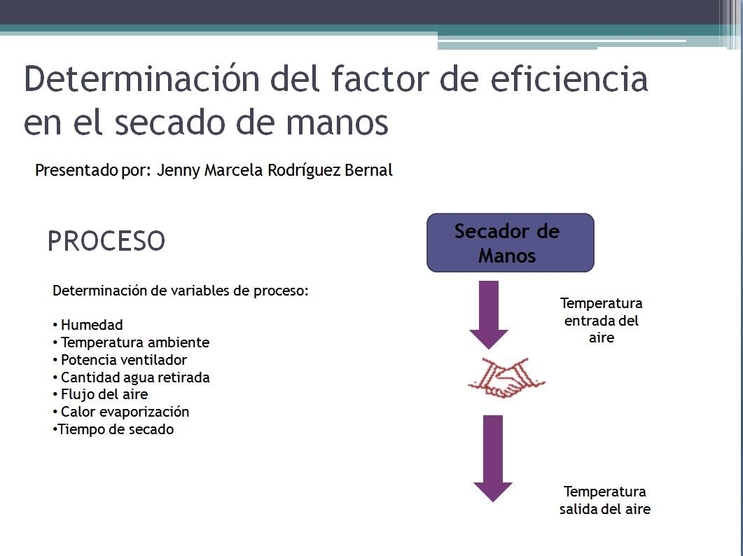 Food dehydration eficiencia secador de manos - Secador de manos ...