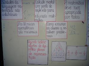 SEMINÁRIO DE DIDÁTICA DA MATEMÁTICA