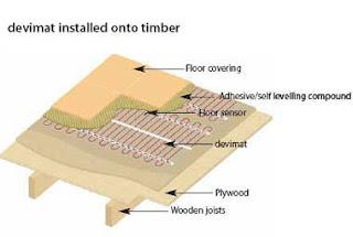 Devimat Underfloor Heating Solutions - Devimat installed onto timber, wooden floors