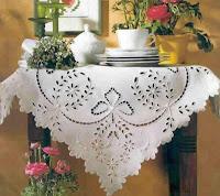 вышивание, вышивка, понятия и термины вышивания, ажурная вышивка, ришелье