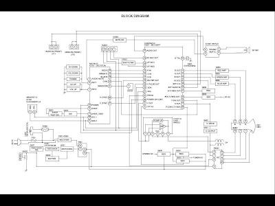 Mil Spec Resistor Data | zikri belajar electronic Motor Wiring Diagram Delco E on
