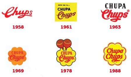 Nueva Fábrica Licor 43 - Página 3 Chupa_chups_50_years_moving_your_world_history