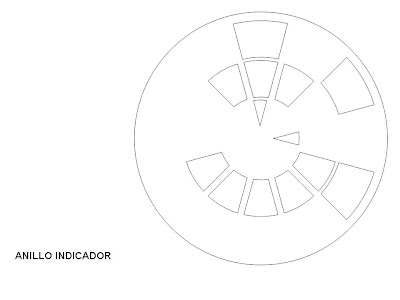How to draw circulo cromatico
