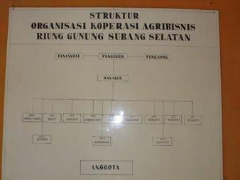 Setruktur KPA.LGSS