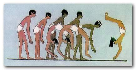 Egyptian Gymnastics 2000 BC