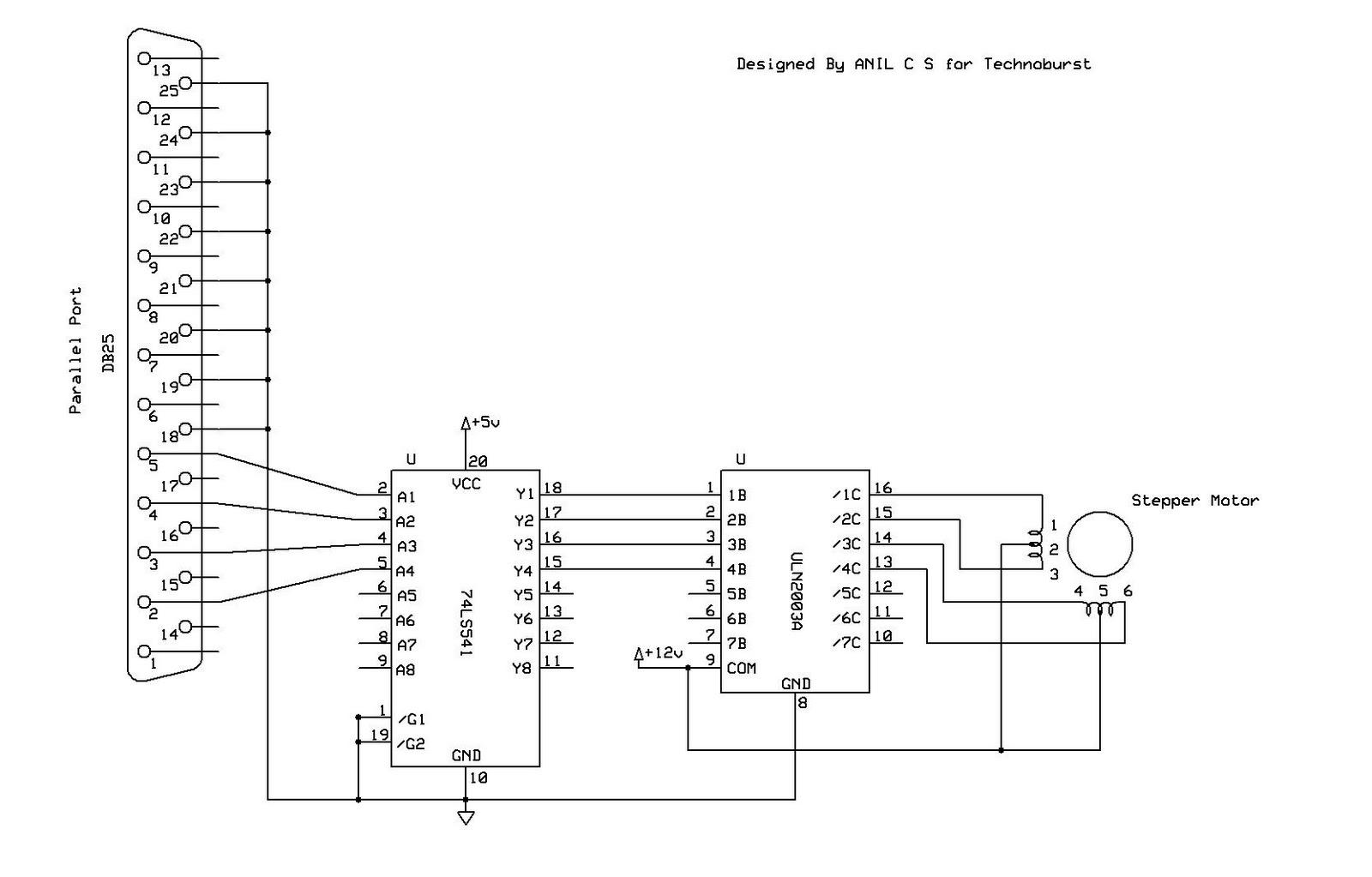 Stepper Motor Control In Linux Technoburst