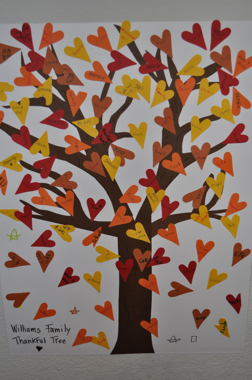 Alecia plus 5 gratitude and a thankful tree for Thankful tree craft for kids