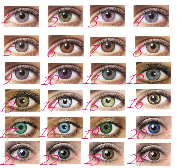 linser olika färger