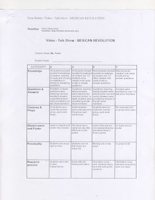 Term paper for sale rubric