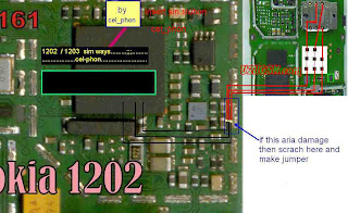 Nokia 1202 1203 1661 1662 insert sim