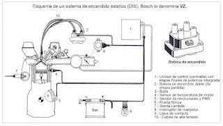 Reactancia Inductiva Y Reactancia Capacitiva further o Construir Una Radio De Galena as well Motores Electricos Ca likewise Chuveiro Eletrico as well Motores 20de 20corriente 20alterna. on bobinas