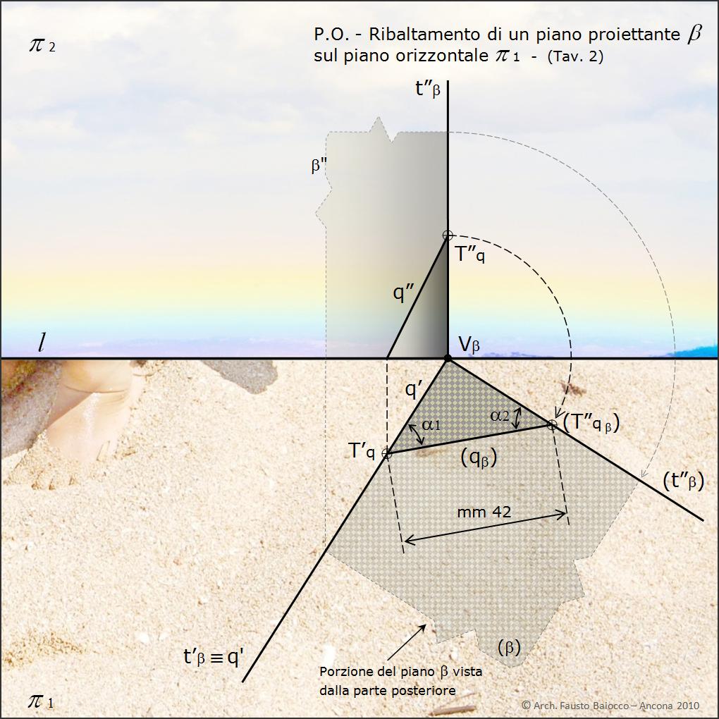 Descrittiva vltra geometria for Piani di costruzione di un piano
