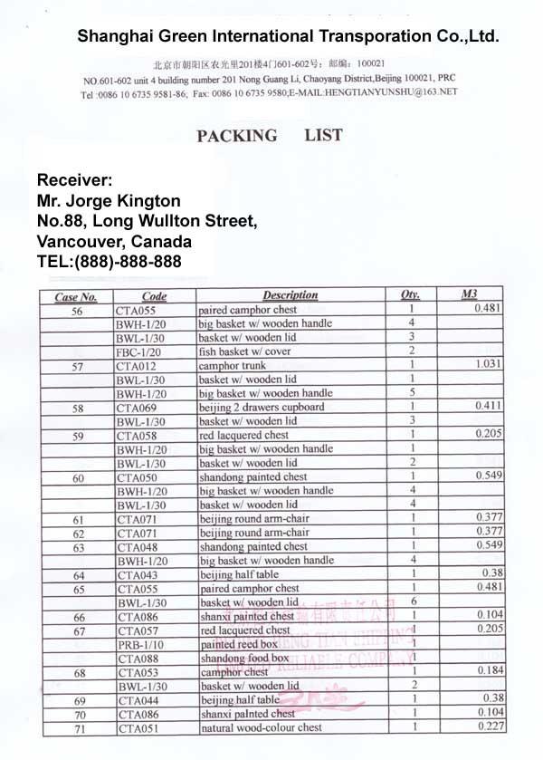 Aseguramiento De Las Operaciones Logisticas Packing List