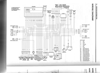 all about    suzuki    fxr150     wiring       diagram       suzuki    fxr150