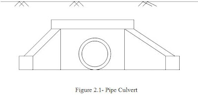 Arches and slab culverts are suitable for span ranges 2 to 6m. Typical sections of culverts are shown in following figures.  sc 1 st  Engineering Heaven & Box Culvert Design Using Visual Basic-6.0 (Part-2) | Engineering Heaven