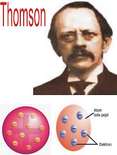 Kelebihan dan Kelemahan Model Atom Thomson