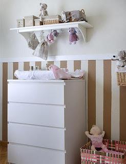 Mieszkanie na miar pok j dzieci cy inspiracje 2 - Comodas de bebe ikea ...