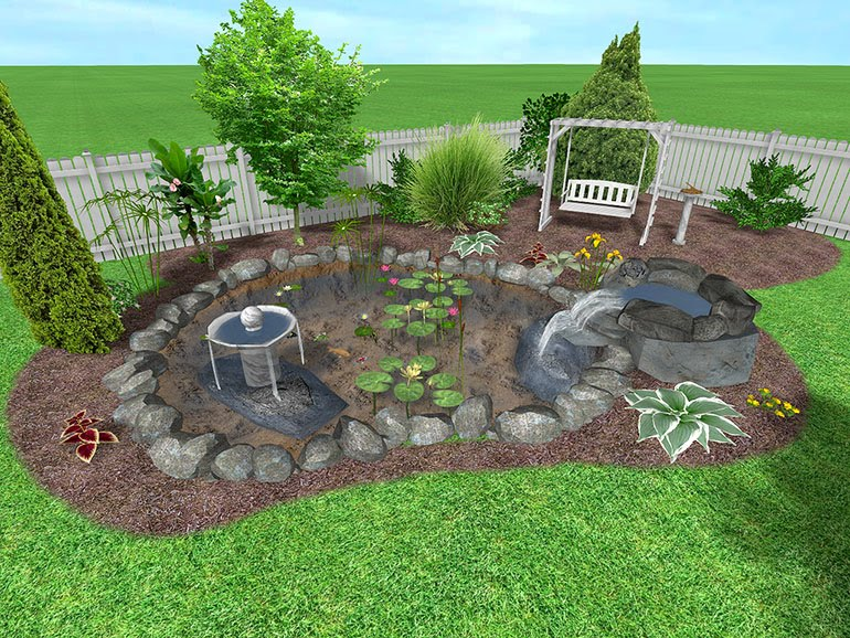 Architecture homes small backyard designs for Easy landscape design