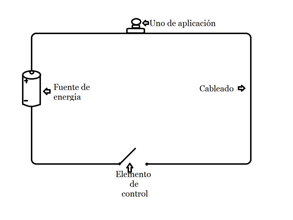 Circuito Abierto Y Cerrado : Opiniones de circuito abierto
