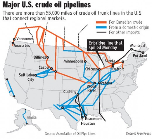 The Age Case Files CASE Pipeline Wars - Map of oil pipelines in us