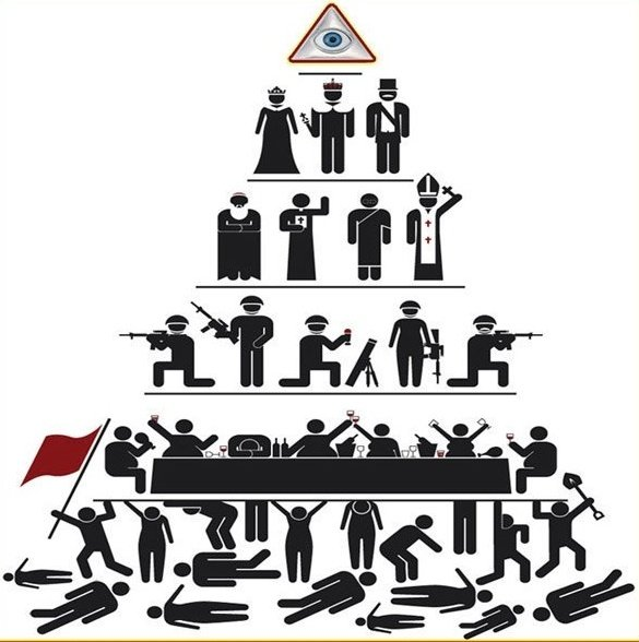 The Pyramid of Our Society | ThePyramid | Agenda 21 Banks Bilderberg Bohemian Grove Chem-trails & Geo-Engineering Civil Disobedience codex alimentarius Consciousness Corporate Takeover Eugenics & Depopulation Federal Reserve Bank Fluoride Freemasons General Health Global Bankster Takeover Global Warming Fraud Globalism Government Government Control Government Corruption Human Rights Illuminati International Monetary Fund IRS Mainstream Media MK Ultra & Mind Control National Security Agency NATO New World Order News Articles Overpopulation Myth Pentagon Politics Predictive Programming Preparedness\Survival Propaganda Rockefellers Rothschild Sleuth Journal Society Special Interests Surveillance Templars Of The Crown Trilateral Commission Tyranny & Police State United Nations US News War Propaganda World Health Organization World News