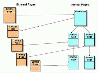 Deep Link - Seo - Poscionamiento web