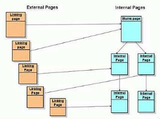 posicionamiento web: deep links