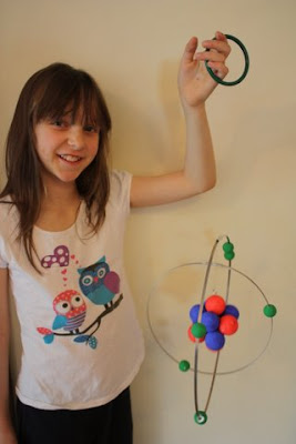 In All Honesty How Lizzy Made An Atom Model