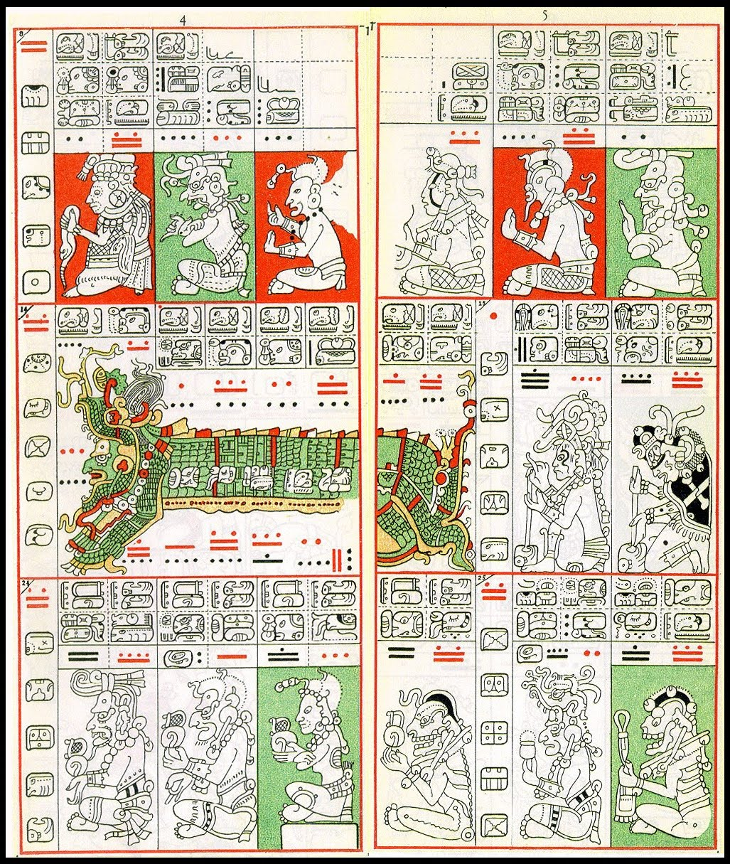 1932 reproduction of Mayan codex