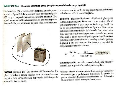 Ejercicios de campo y potencial eléctrico