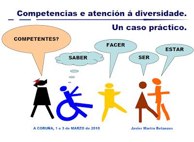 Diapositiva da presentación do curso