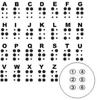 imagen alfabeto braille