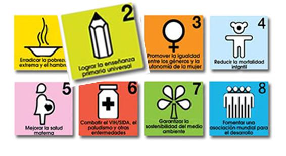 Ilustración con ocho pictogramas que representan a los Objetivos del Milenio