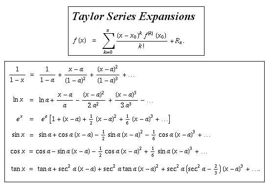 taylor series A summary of some common taylor series in 's the taylor series learn exactly what happened in this chapter, scene, or section of the taylor series and what it means.
