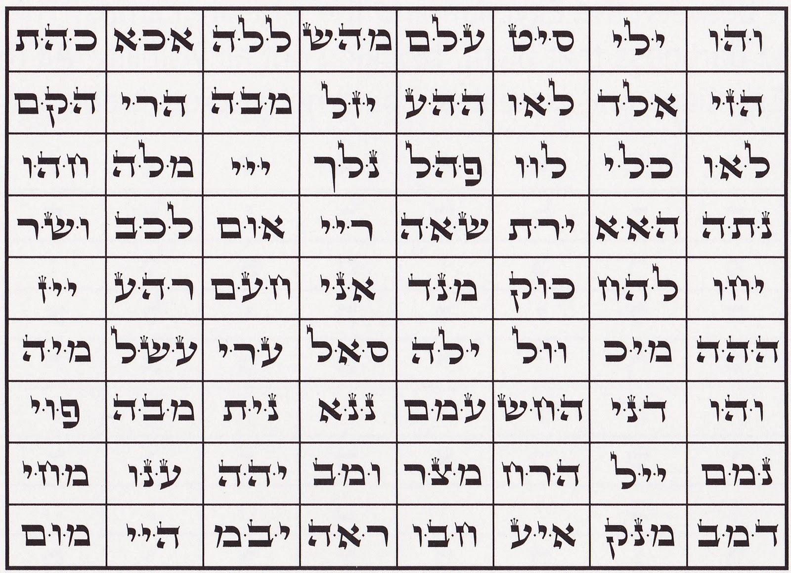 os 72 nomes de deus tecnologia da alma pdf  6