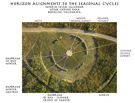 Horizon Alignments - Interim Solar Calendar