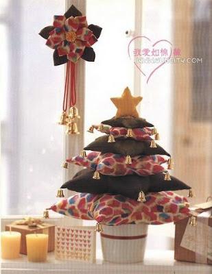 El costurero de palichi arbol de navidad en tela - Arboles de navidad de tela ...