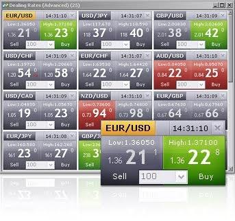 Aprender a operar en el mercado forex