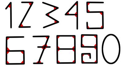 forma de los numeros