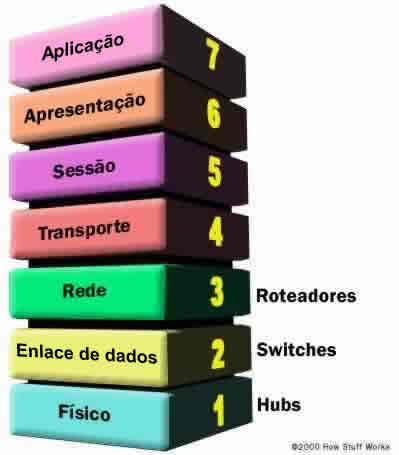 lan-switch-osi.jpg