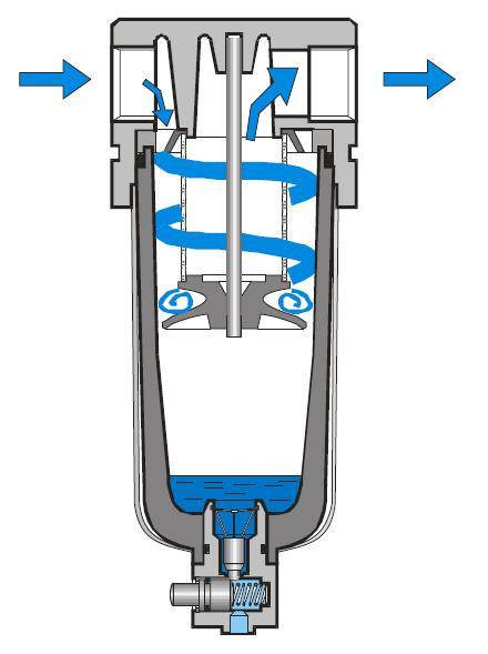 Automatizaci n industrial tratamiento del aire comprimido - Filtros para la cal ...