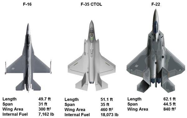f16-f35-f22.jpg