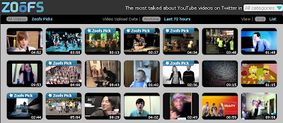 video, più, popolari, condivisi