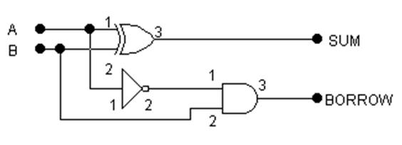 mcdalasana  rangkaian aritmatika  subtractor