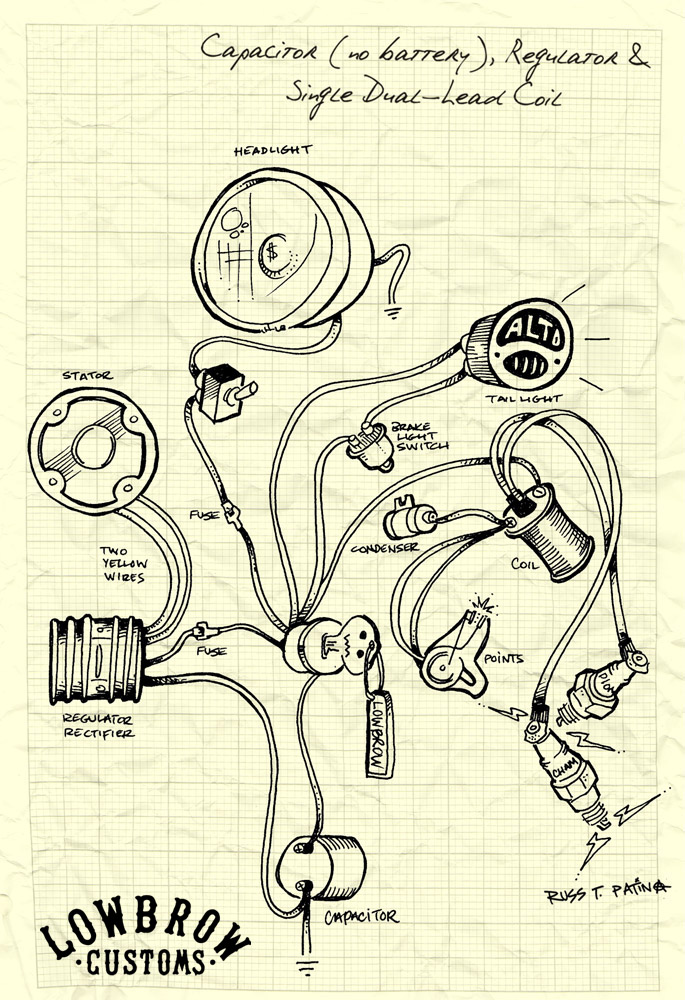 1972 triumph tr6 wiring diagram 1972 image wiring wiring diagram triumph tr6 overdrive the wiring diagram on 1972 triumph tr6 wiring diagram