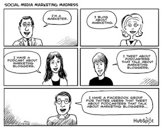 Social Media Marketing Madness image from Bobby Owsinski's Music 3.0 blog