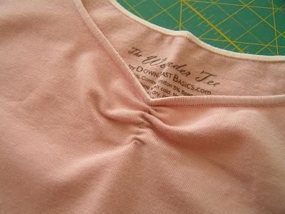 Переделка вещей в модные своими руками: идеи использования рюш