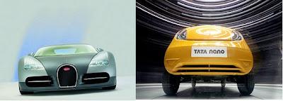 Worlds Costliest Car >> World's Cheapest car Tata Nano Vs World's Costliest car Bugatti Veyron