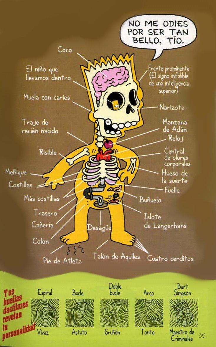 Bart Simpson - Simpson Wiki en Español, la wiki de Los
