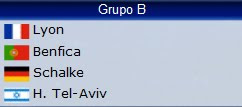 Grupo B Champions League